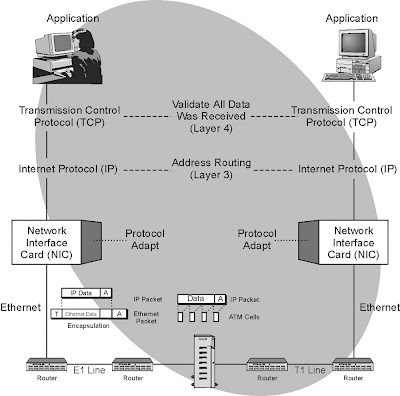 Promag 53 Ethernet Ip Manual