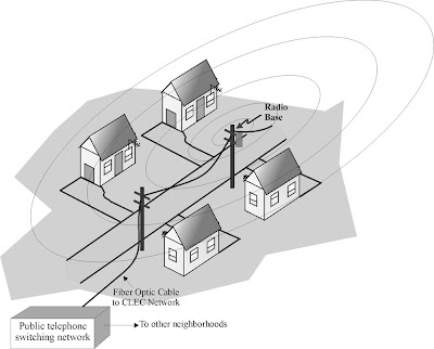 the most basic service offered by wireless local loop (wll) system is to  provide standard dial tone service known as plain old telephone service  (pots)