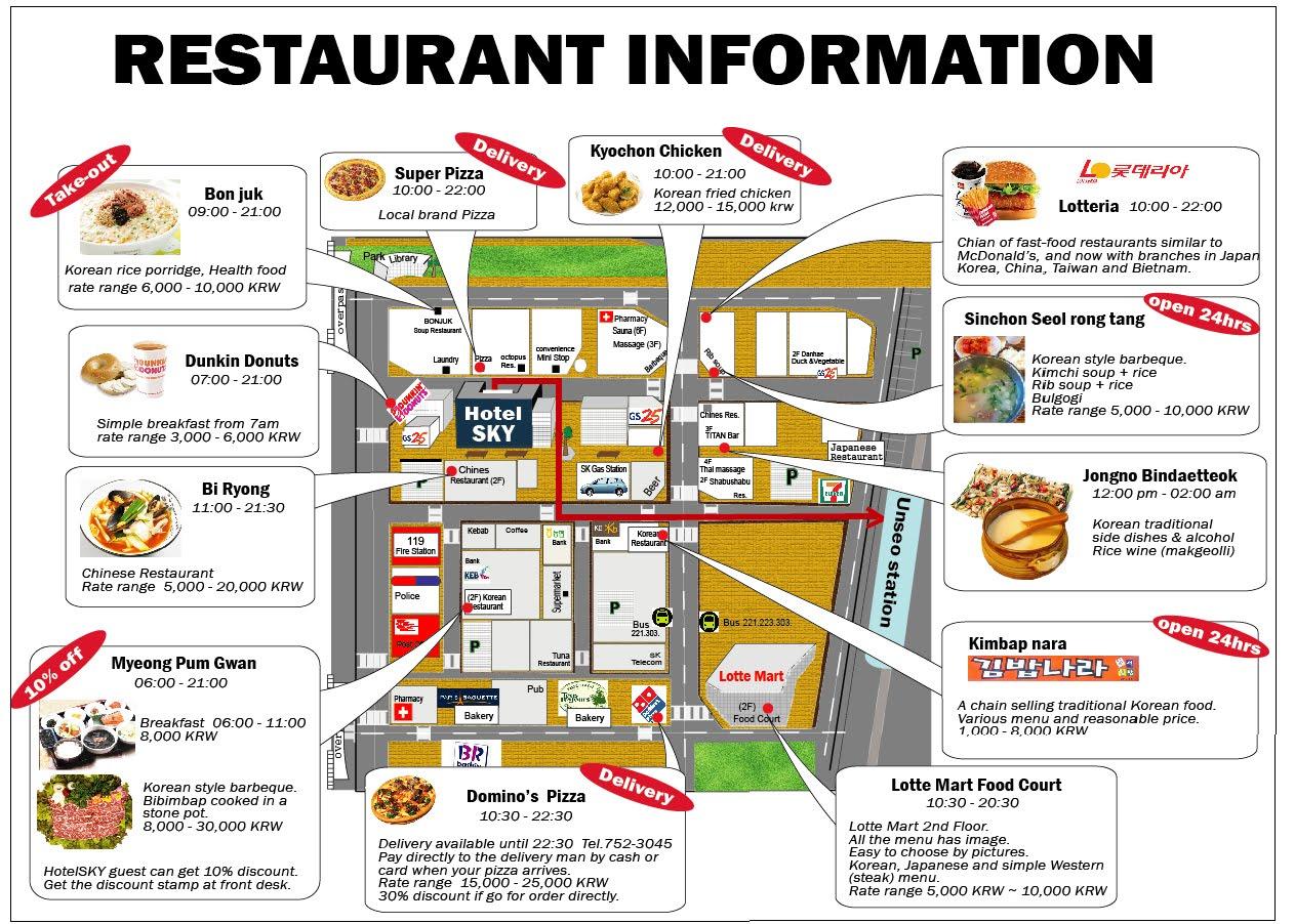 Local Restaurant Guide