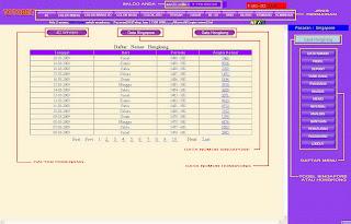 Tempatnya Belajar Dan Main Togel Online