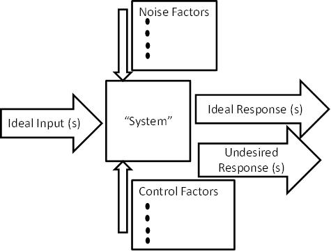 Industrial Wiring Schematic Symbols Fuel Pump Symbols