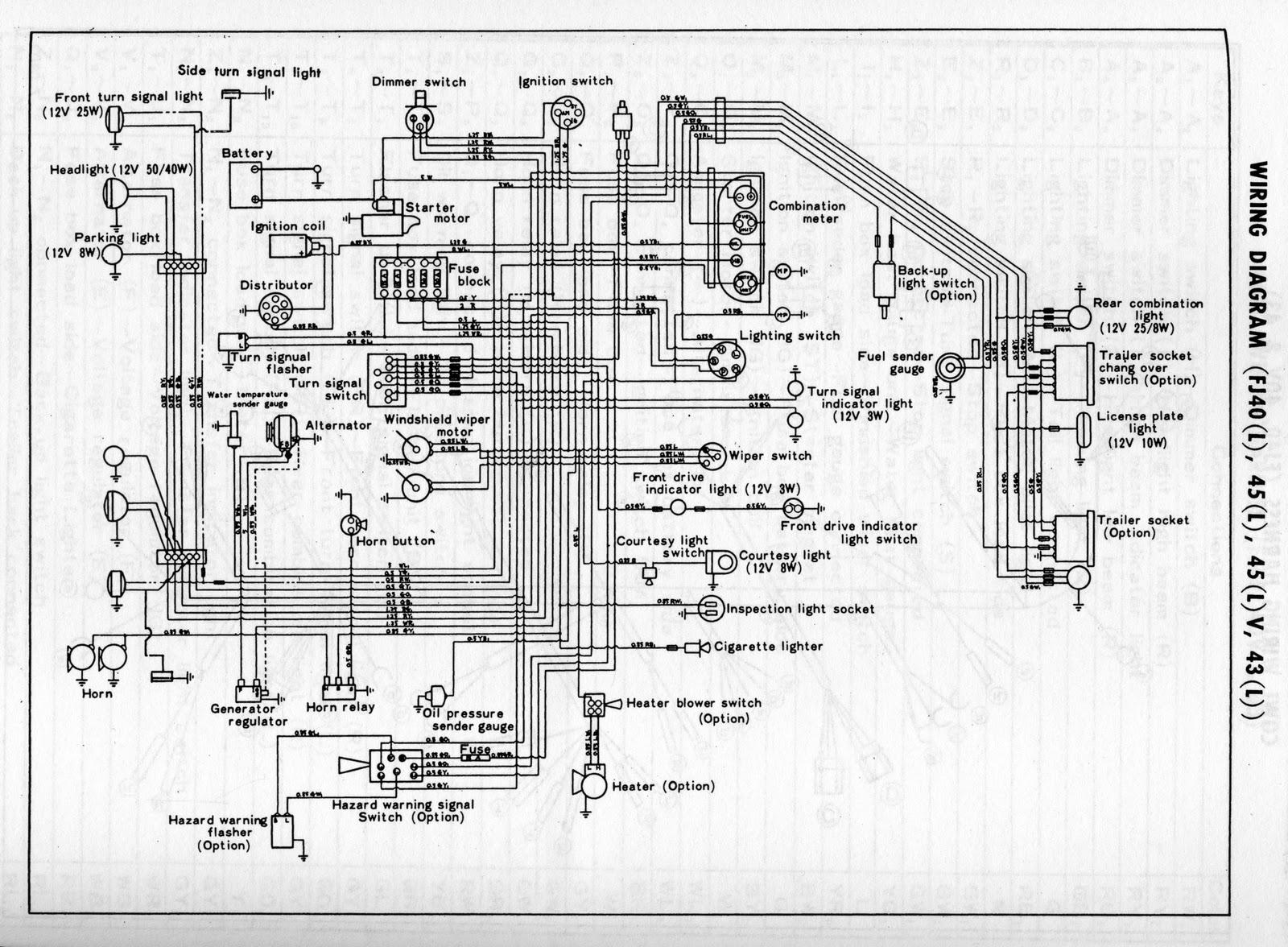 2003 big dog wiring diagram