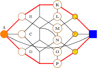 Graph Theory in LaTeX