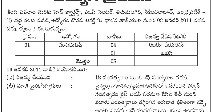 Ap civil supplies tenders dating 3