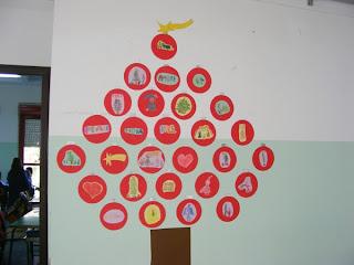 Addobbo natalizio per la parete dell 39 aula facile e di for Addobbi natalizi per finestre scuola primaria