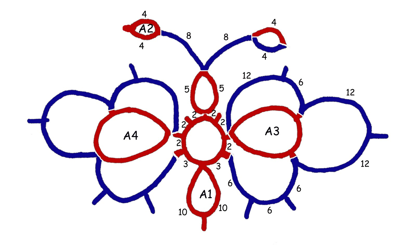 parts of a butterfly diagram 2 gang one way switch wiring krazy about tatting shuttles another little