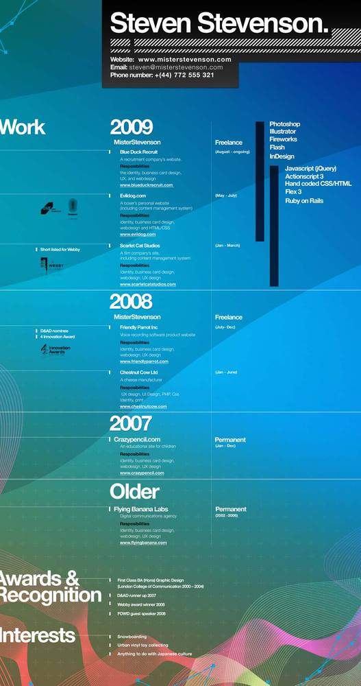 Turn Your Facebook Profile Into a Beautiful Visual Resume Best - pr resume examples