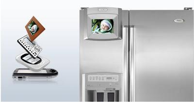 Appliance Trends Kitchen