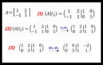 Numerical methods: Inverse matrix