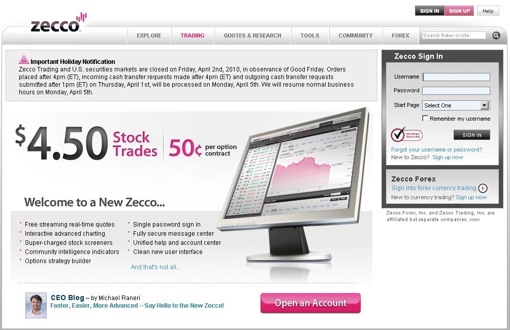 Zecco options trading