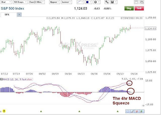 24 hr forex stock futures