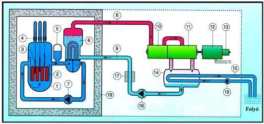 se7ooo pressurized water reactor pwr. Black Bedroom Furniture Sets. Home Design Ideas