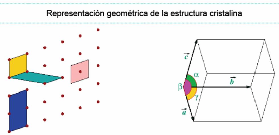 Fundamentos De Materiales En Ingeniería Concepto Y