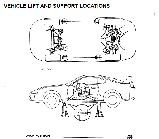 body electrical system of toyota supra 95