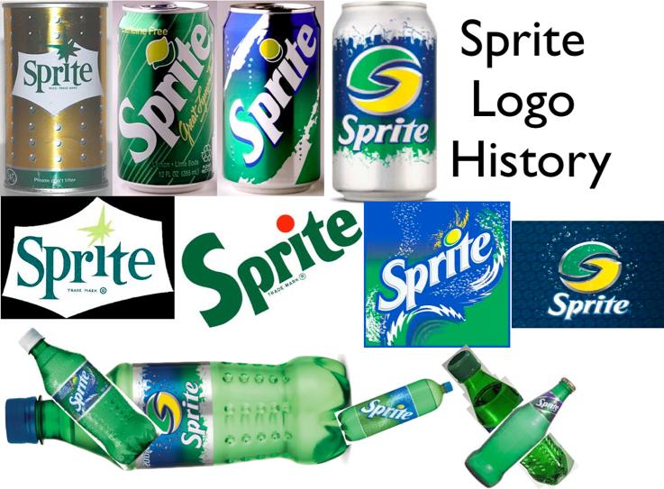 Logo Histories: Sprite