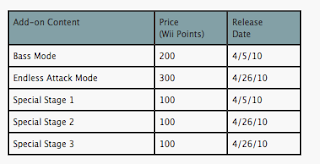 Rockman Corner: MM10 DLC Revealed, Bass Confirmed As Third