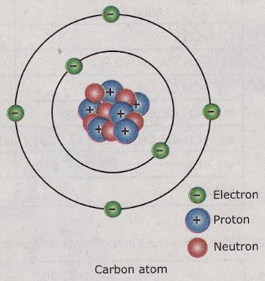 [Science Form 4] Numbers In Symbols | Peringatan Penting