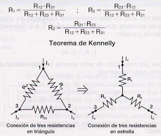 Electricidad y electrotecnia