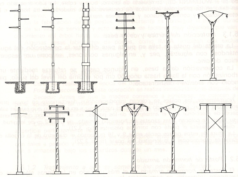 Electricidad/Electricitat: Postes de alta y baja tensión (1)