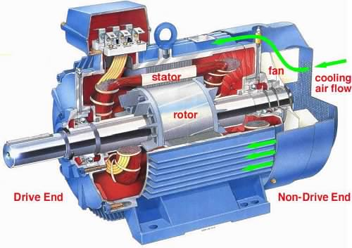 Motorsection on Cooling Components Electric Fan Wiring Diagram