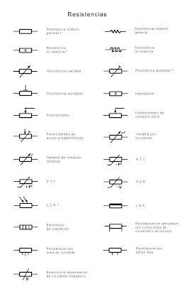 Electricidad electricitat tipos de resistencias - Tipos de calefaccion economica ...
