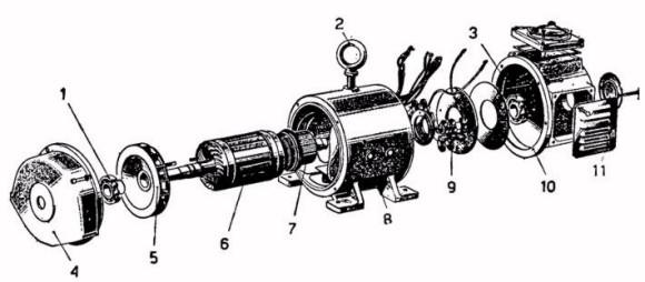 Maquinas De Corriente Continua further Motor Electrico 1 additionally Dispositivo De Control Electronico Para Un Motorreductor Electrico also Un Conmutador De Segmento De Carbono Plano moreover 147. on portaescobillas