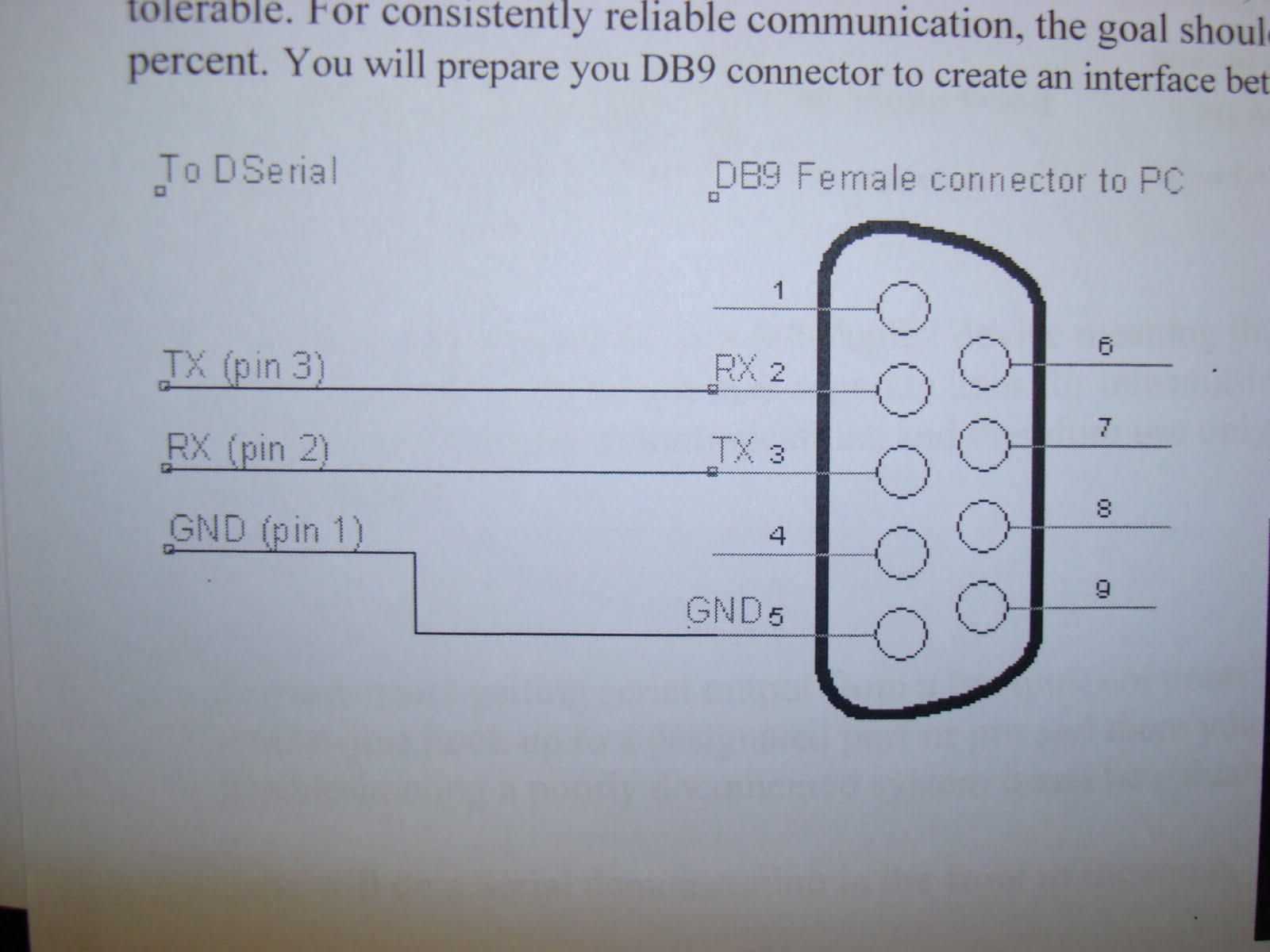 Db9 Wiring Diagram Sony Cdx Ca400 9 Pin Rs 485 Get Free Image About