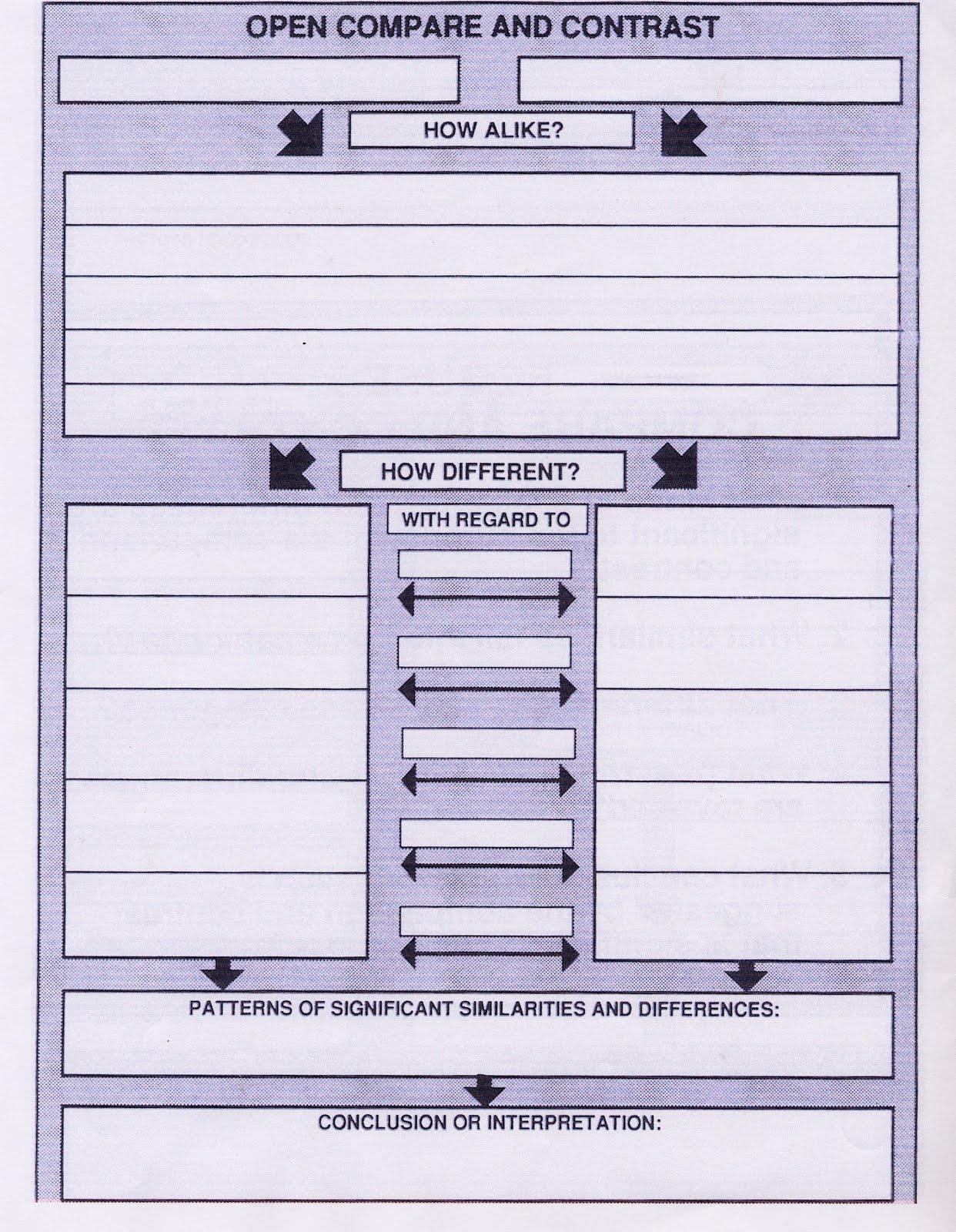 Comparison Essay Lesson Plan Missa966
