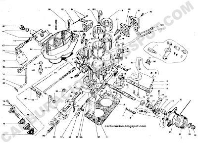 chevrolet with jet engine bugatti with jet engine wiring