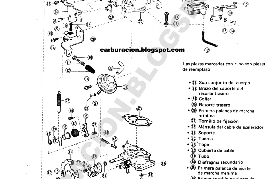 Despieces y reglajes de carburadores Holley, Weber, Solex