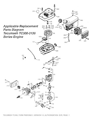 Tecumseh Parts Manual
