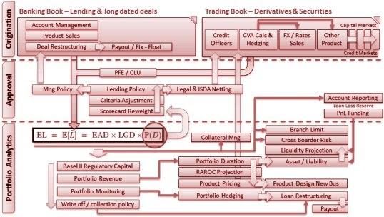Essential Option Strategies by J. Kinahan