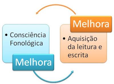 A reciprocidade entre a orientação educacional e família realidade e desafios 1