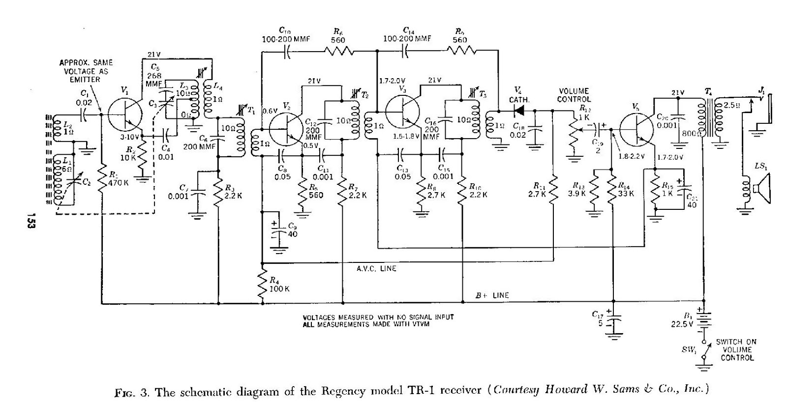 Projects And Electronic Circuits Diagrams One Transistor Radio