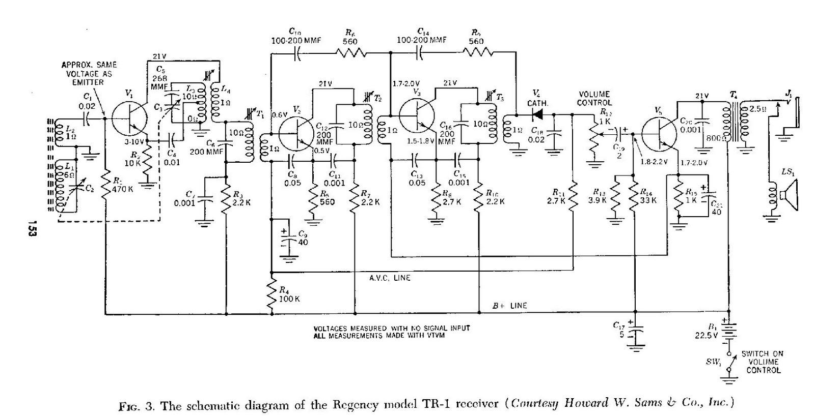 Radio Circuits Auto Electrical Wiring Diagram Crystalradiocircuitgif The Builder Mw Receiver Superheterodyne 4