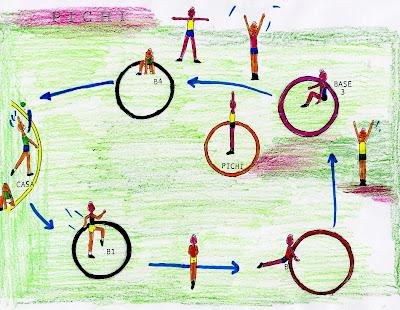 Resultado de imagen de el juego del pichi
