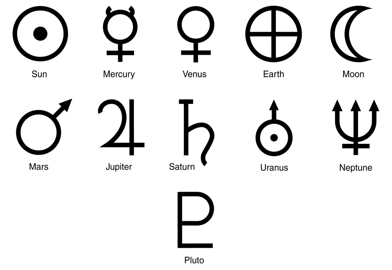 rhryhorchuk: Magic Symbols