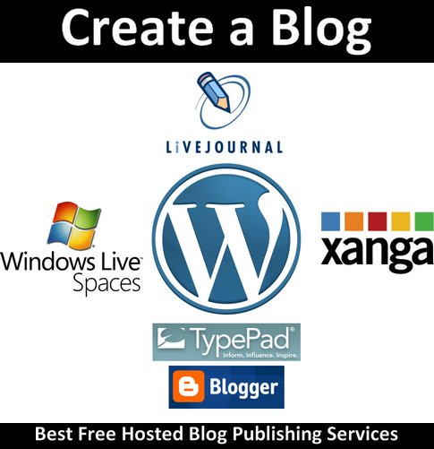 The 15 best blogging and publishing platforms on the Internet today. Which blog is for you?