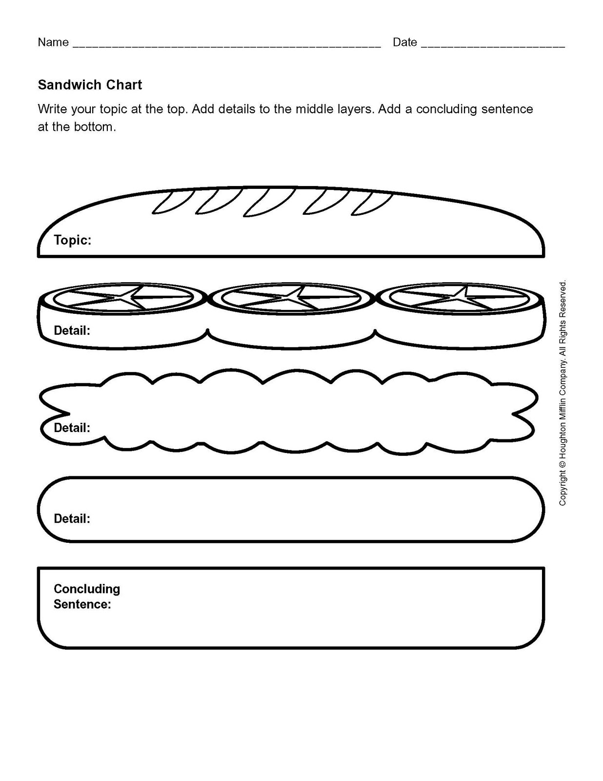 sandwich template for writing - how to make a sandwich essay order essay