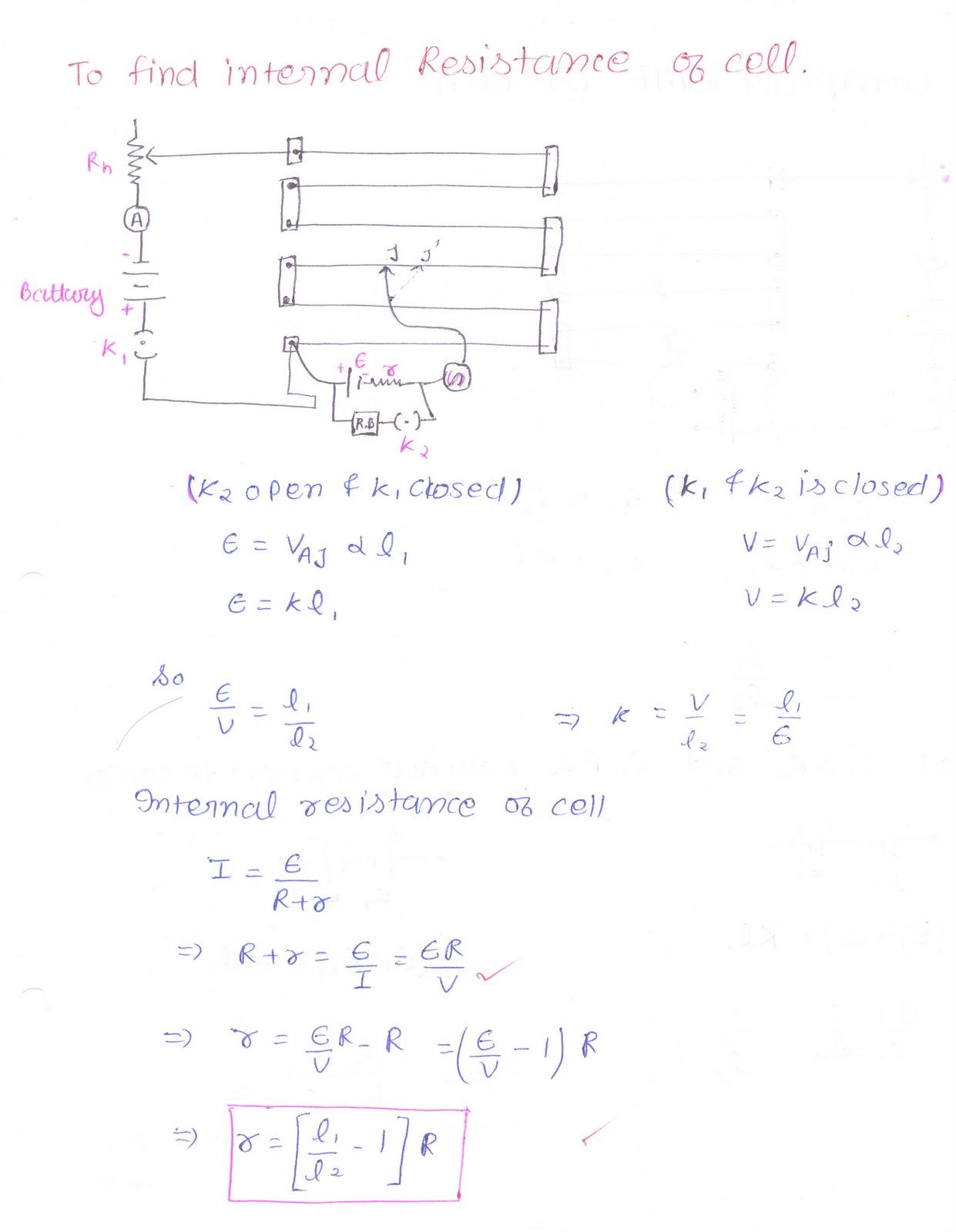 Physics solution by Sujit Saxena PGT Physics: PHYSICS