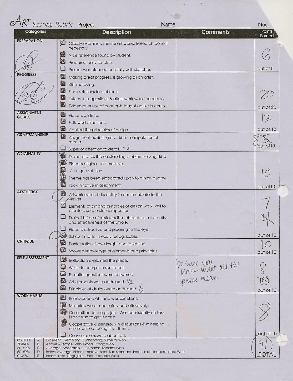 Assessment Worksheet Examples