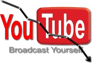 Youtube dá prejuízo ao Google