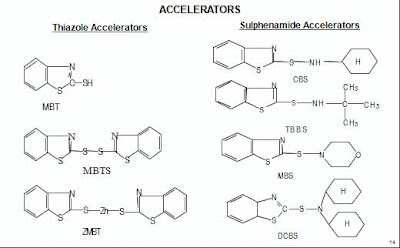 Polymers Accelerators