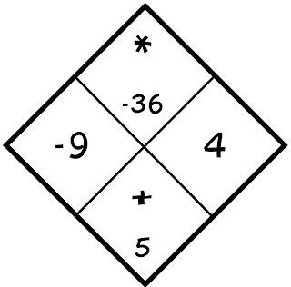 IAA Blog: Factoring Quadratic Trinomials