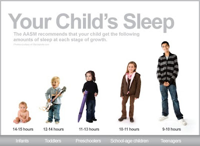 From American Academy of Sleep Medicine