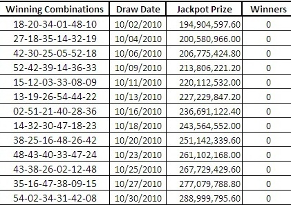 Grand lotto result