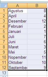 Merubah Tanggal Menjadi Text : merubah, tanggal, menjadi, Merubah, Tanggal, Menjadi, Excel, Bagaimana