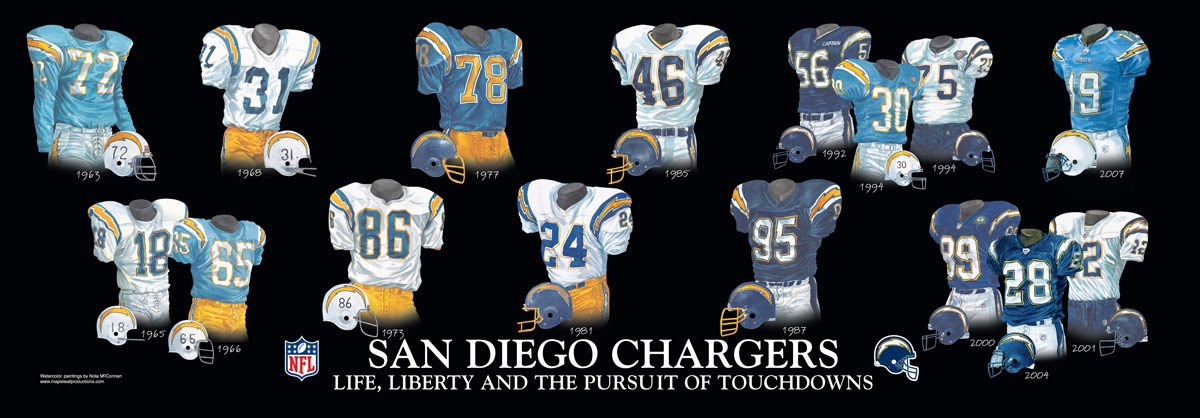 05a486e4 San Diego Chargers Uniform and Team History | Heritage Uniforms and ...