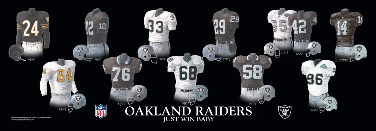 Oakland Raiders Uniform And Team History Heritage