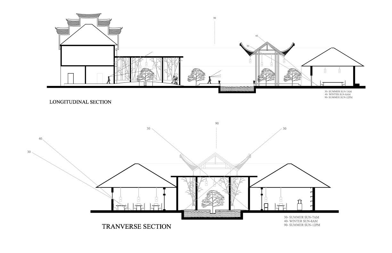 Id Audreckabreaux Main Building Section Cut